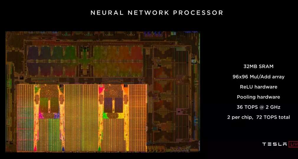Tesla Neural Network Processor
