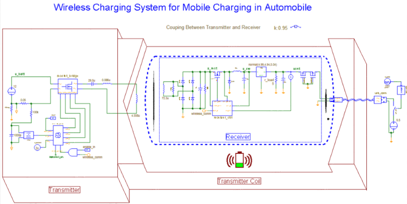 Wireless charging system for mobile charging in automobiles