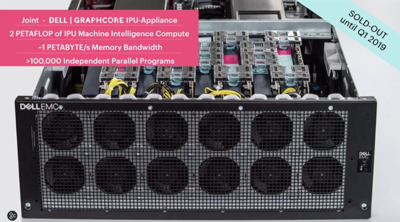 Graphcore/Dell IPU appliance