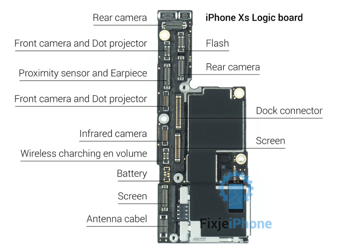 iPhone XS logic board