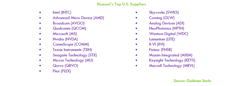 Huawei Suppliers